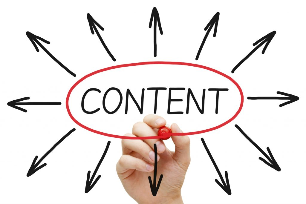 Sources Of Content